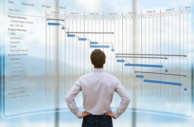 Como Fazer um Planejamento de Obras Coerente: O Guia Definitivo