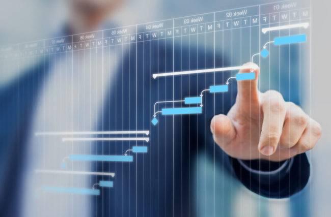 Método EVM (Earned Value Management) ou Valor Agregado